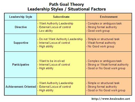Make Your Essay Flow  Using Transitions  Homeworkstudy Tips  Sample Essay On Understanding Leadership Styles